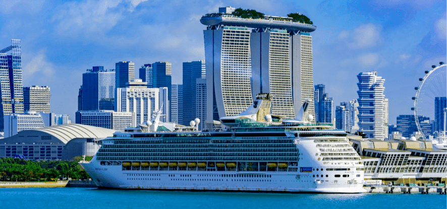 Trade Idea: ROYAL CARIBBEAN CRUISES