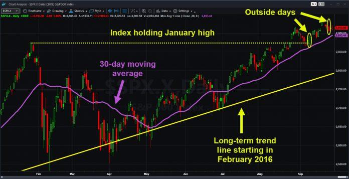 Stocks Just Had_graph