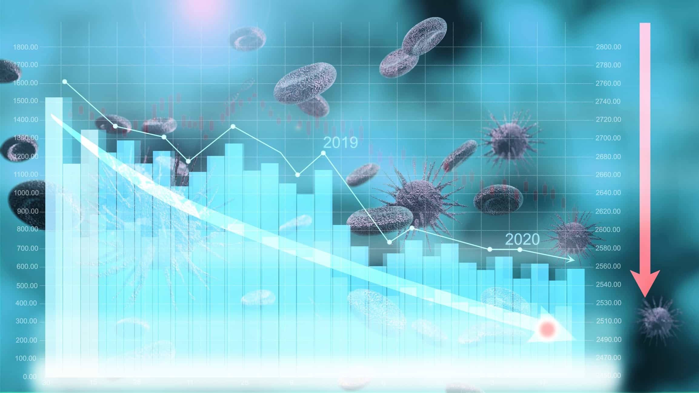 Graphic showing stock market crash with virus imagery overlaid