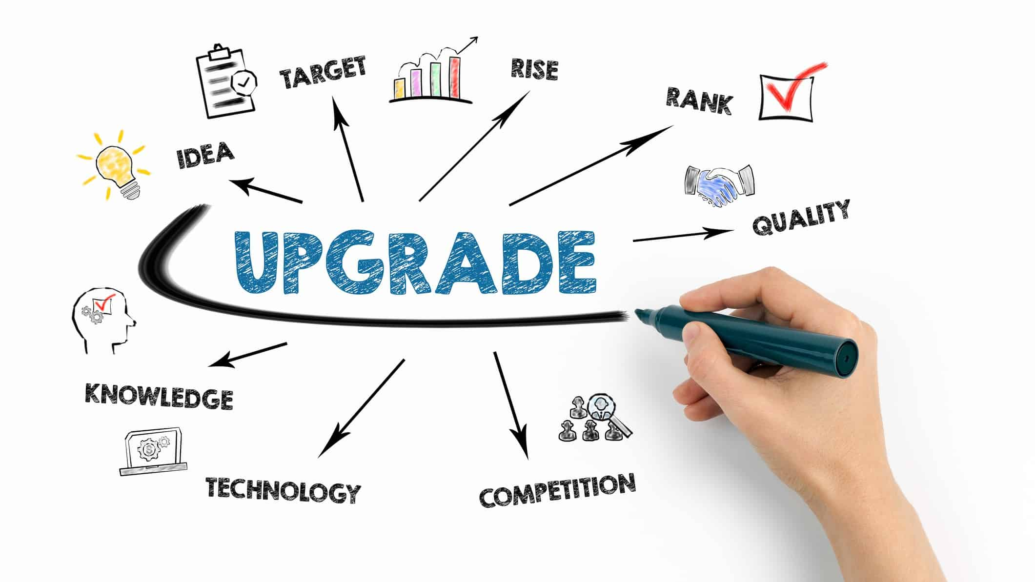 asx 200 share price upgrade to buy represented by hand drawing line under the word upgrade