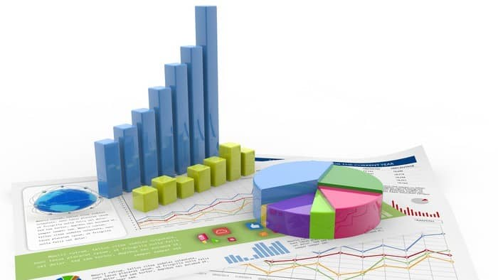 variety of asx shares and stock charts such as pie charts, bar chart and line graphs