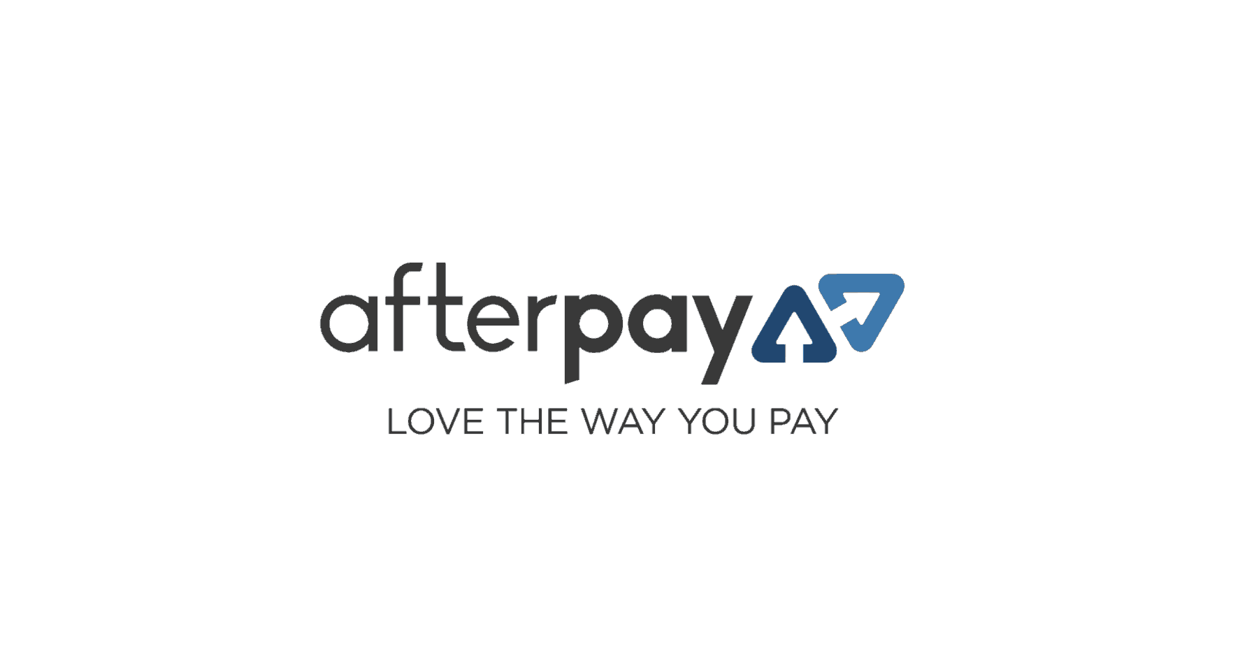 afterpay share price