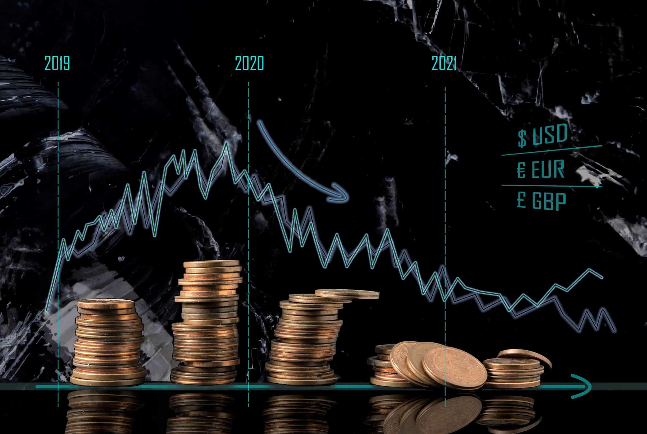 Reduced dividends, falling dividends, falling stock, downward trend