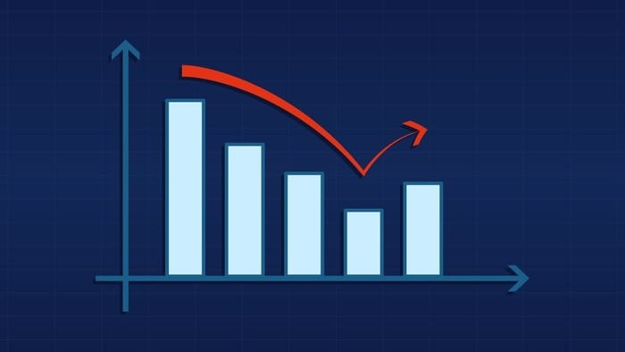 asx share price rise represented by rebounding bar chart